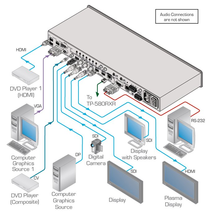 204403 kramer vp 774amp 9 input hdmi and hdbaset proscale presentation kramer pacer wiring diagram at n-0.co
