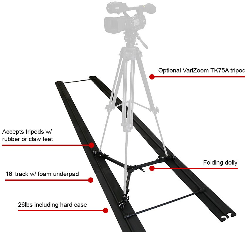 Portable Slider with Track and Dolly