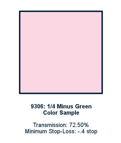 1/4 Minus Green 30cm x 30cm LED Light Filter