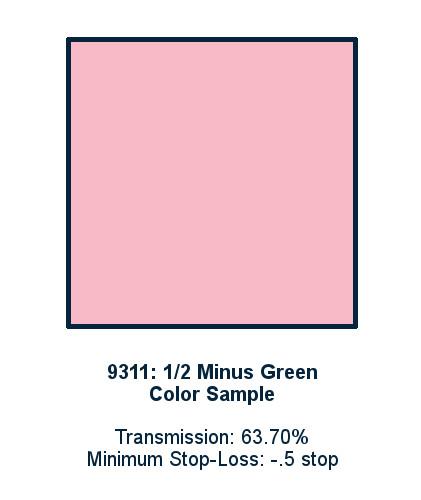 1/2 Minus Green 60cm x 60cm LED Light Filter