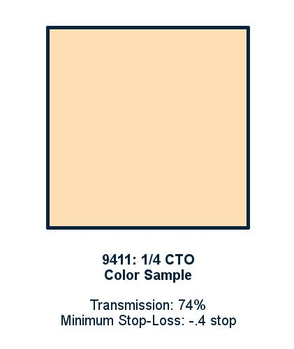 1/4 CTO 60cm x 60cm LED Light Filter