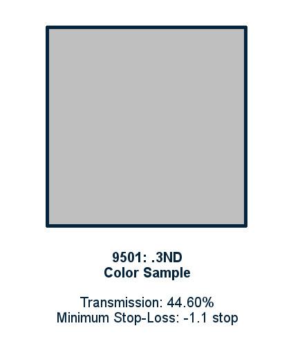 .3ND 30cm x 30cm LED Light Filter