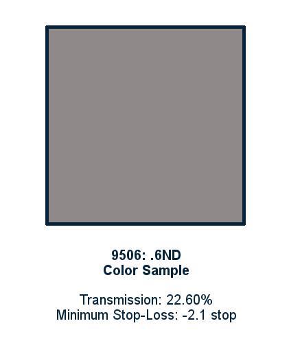 .6ND 30cm x 30cm LED Light Filter
