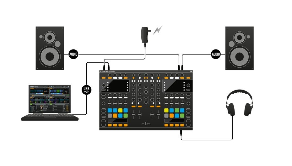 native instruments traktor kontrol s8 traktor kontrol s8 all in one dj controller system with. Black Bedroom Furniture Sets. Home Design Ideas
