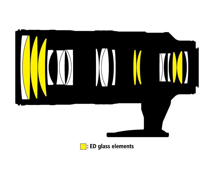 AF-S NIKKOR 70-200mm f/2.8G ED VR II Telephoto Zoom Lens