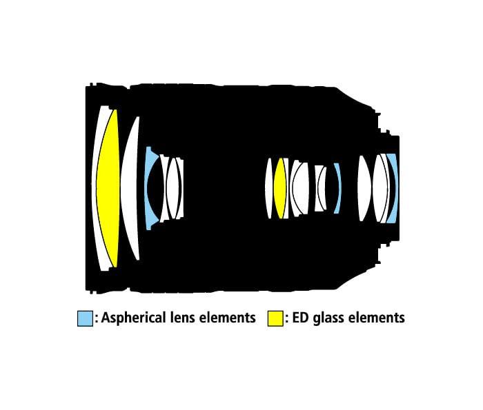 AF-S NIKKOR 28-300mm f/3.5-5.6G ED VR Zoom Lens