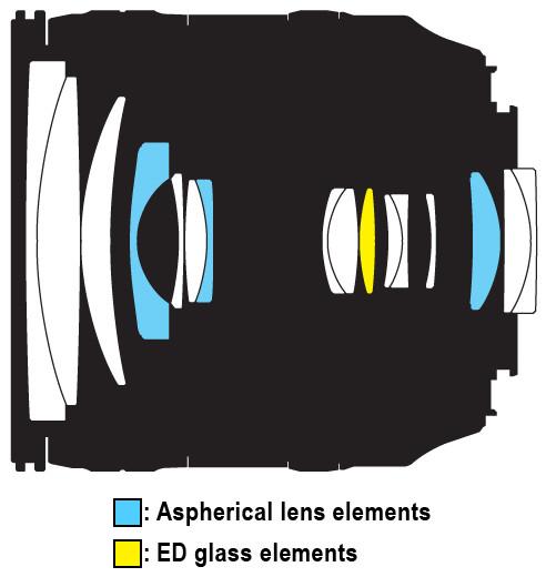 24.3MP D610 DSLR Camera Kit with AF-S 24-85mm and 70-300mm VR Lenses