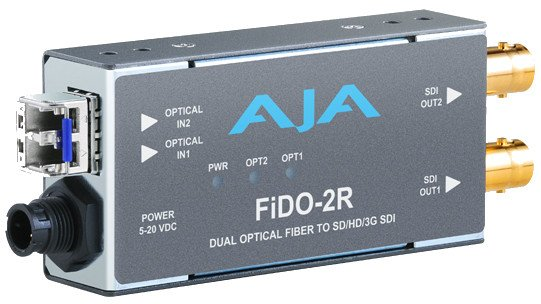 2 Channel LC Optical to SD/HD/3G-SDI Converter with Power Supply