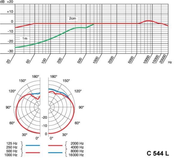 headworn condenser sports microphone for wireless systems by akg rh fullcompass com