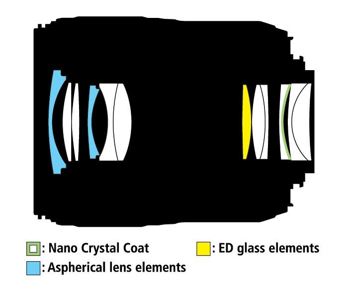 AF-S Micro Nikkor 60mm f/2.8G ED Lens