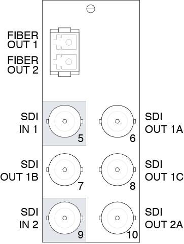 3G/HD/SD SDI Dual Fiber 1310nm Converter/Transmitter with Full 2 Slot Rear I/O Module