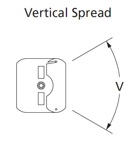 Selador Series 80 Degree Vertical Lens