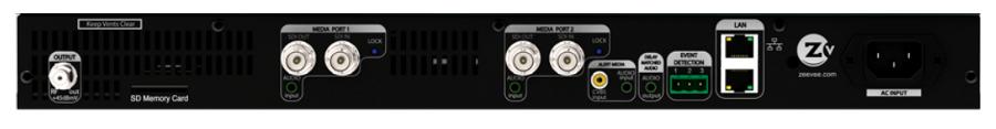 HD-SDI Digital Encoder-Modulator