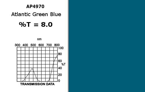 "20"" x 24"" Sheet of Atlantic Green Blue Gel"