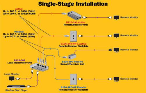 HDMI Over Cat5 Passive Extender Remote Unit
