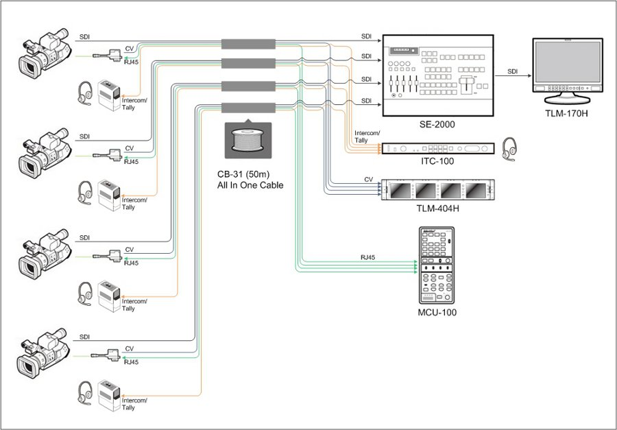 228784 datavideo corporation mcu 100p hand held multi camera control unit panasonic intercom wiring diagram at edmiracle.co