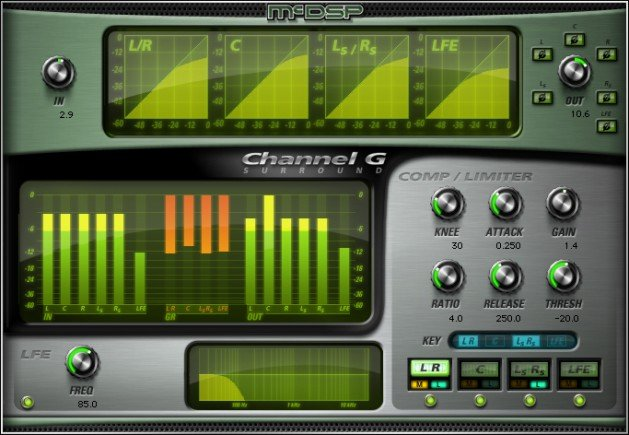 5.1-Channel Surround Sound Compressor/Limiter Plugin, AAX DSP/Native/AU/VST Version