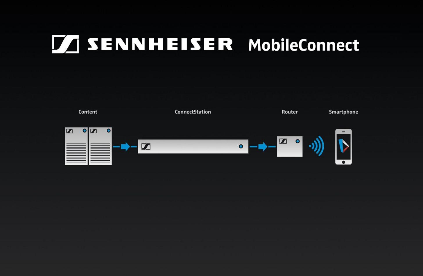 Multi-Channel WiFi Based System