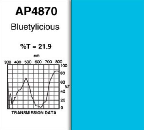 "20""x24"" Bluetylicious Gel Sheet"