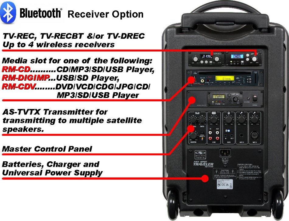 PA System, Traveler 10, w/CD Player