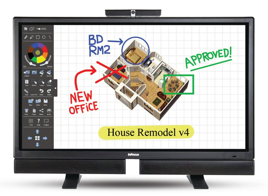 "57"" Multi-touch Mondopad Collaboration Display Kit"