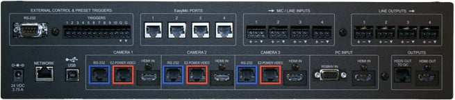 AV Encoder with IP and USB Streaming