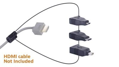 Digitalinx HDMI Adapter Ring
