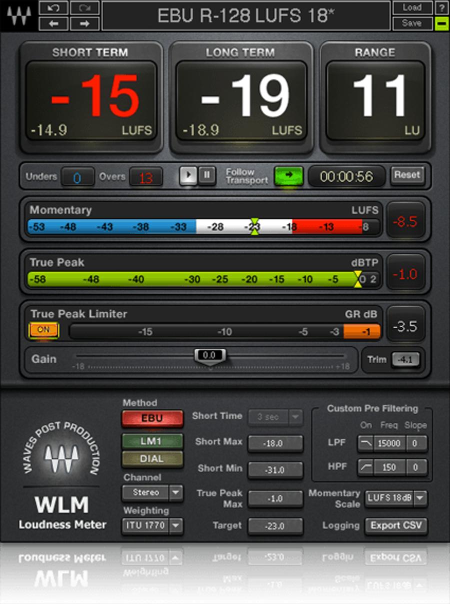 Loudness Meter Plugin