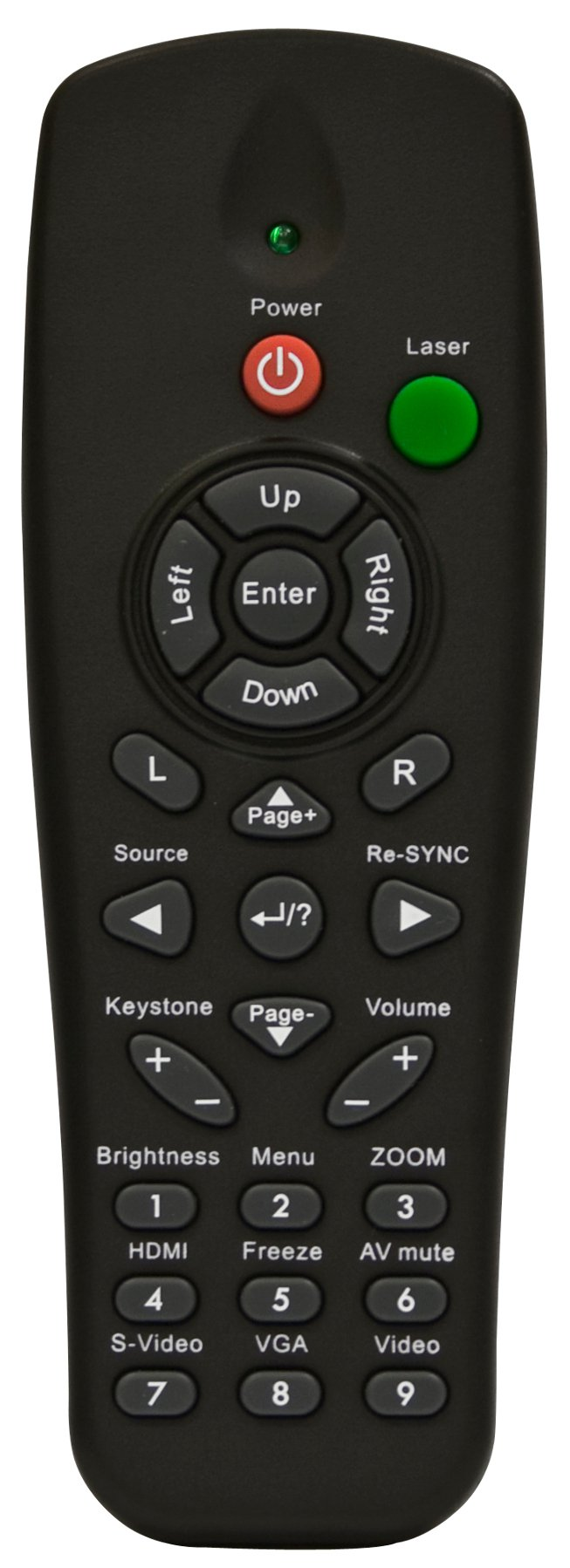 Remote Control with Laser + Mouse Function