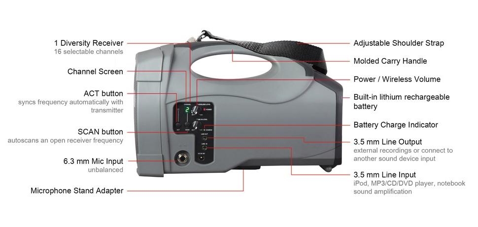 Portable Wireless 45W PA System wtih Headworn Microphone, 5A Band