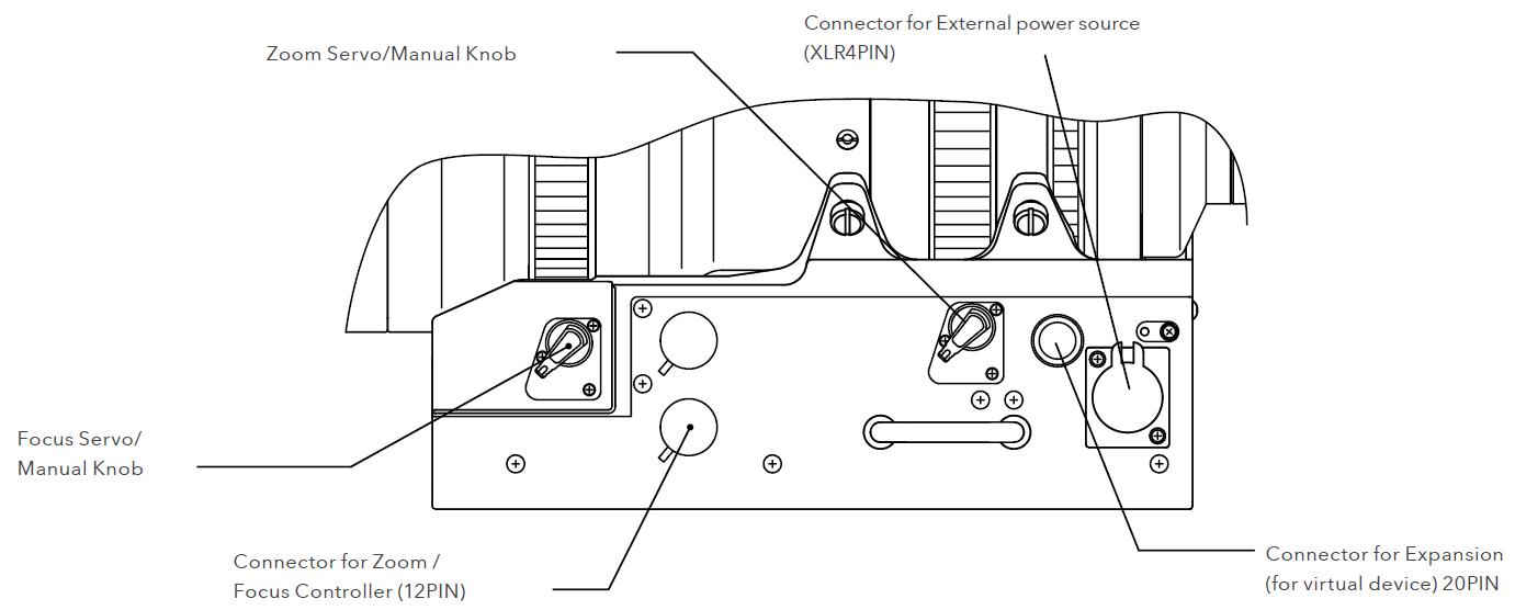 Fujinon Inc ESM-15A-SA Digital Servo Unit for Fujinon ZK12x25 Lens ESM-15A-SA