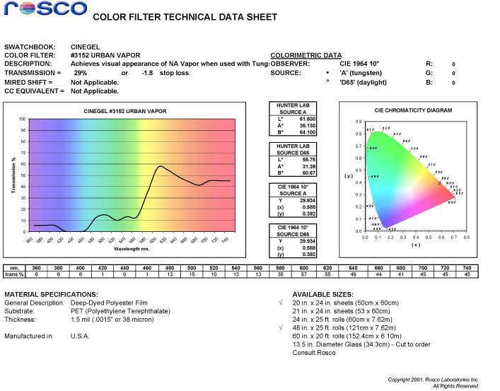 Rosco Laboratories 3152 Urban Vapor Cinegel 3152-Urban-Vapor