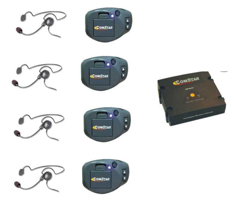 Intercom System With 4 Beltpacks, 1  Com-Center, And 4 Headsets