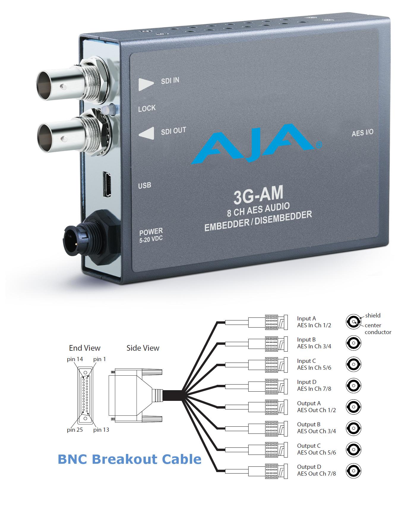 AJA 3G-AM-BNC 3G-SDI 8-Channel AES Embedder/Disembedder