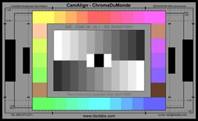 Standard Size Color Chart