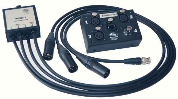 ETS ETS-SDS904 InstaMusician Balun Audio/Video Balun with (3) XLR-F Sends  Plus (1) BNC to RJ45 Jack | Full Compass