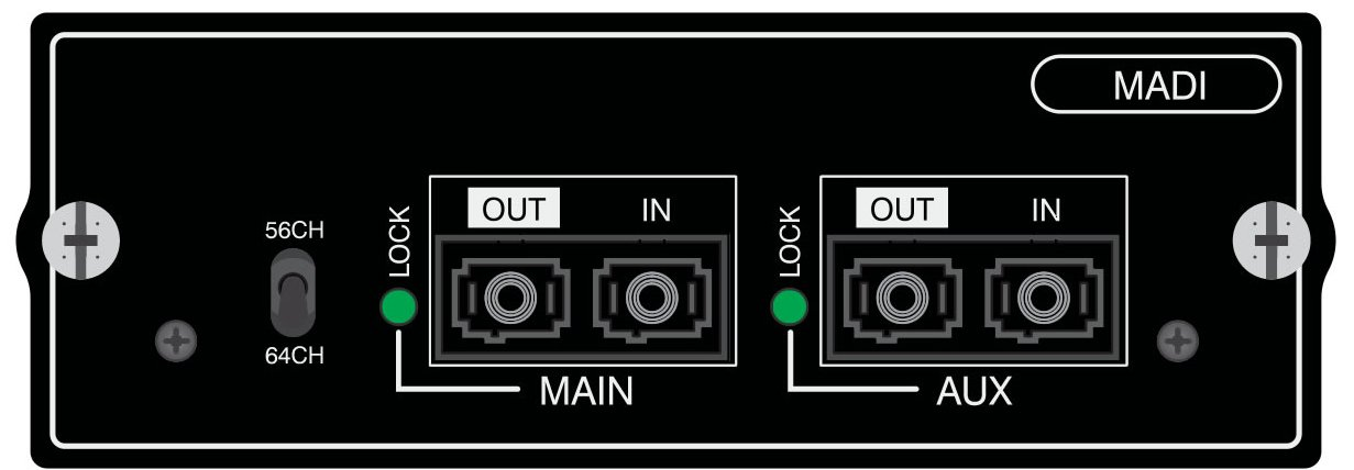 Madi Card, Single Mode Optical