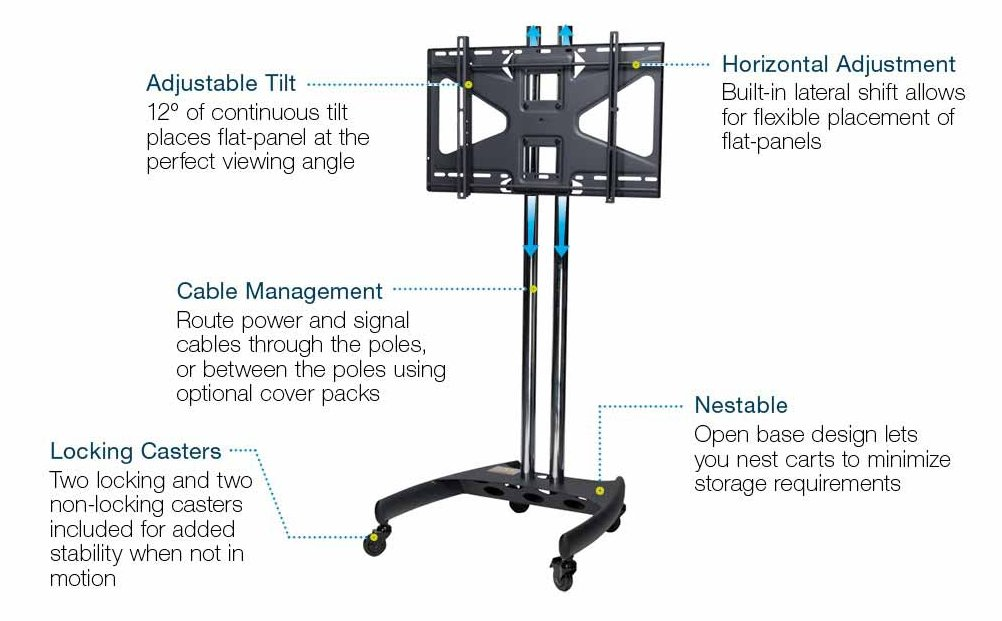 "Mobile Cart with 60"" Dual Poles and Tilting Mount for Flat-Panels up to 160 lbs"