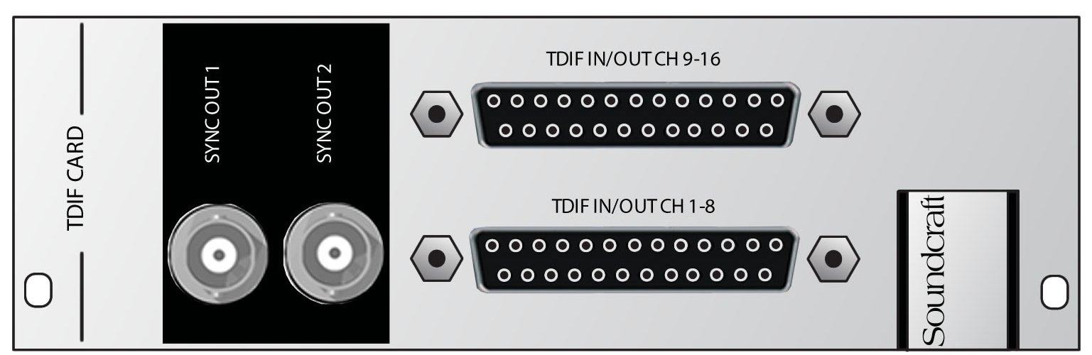 Soundcraft ViO-TDIF TDIF Card For Vi Series Consoles RS2564SP