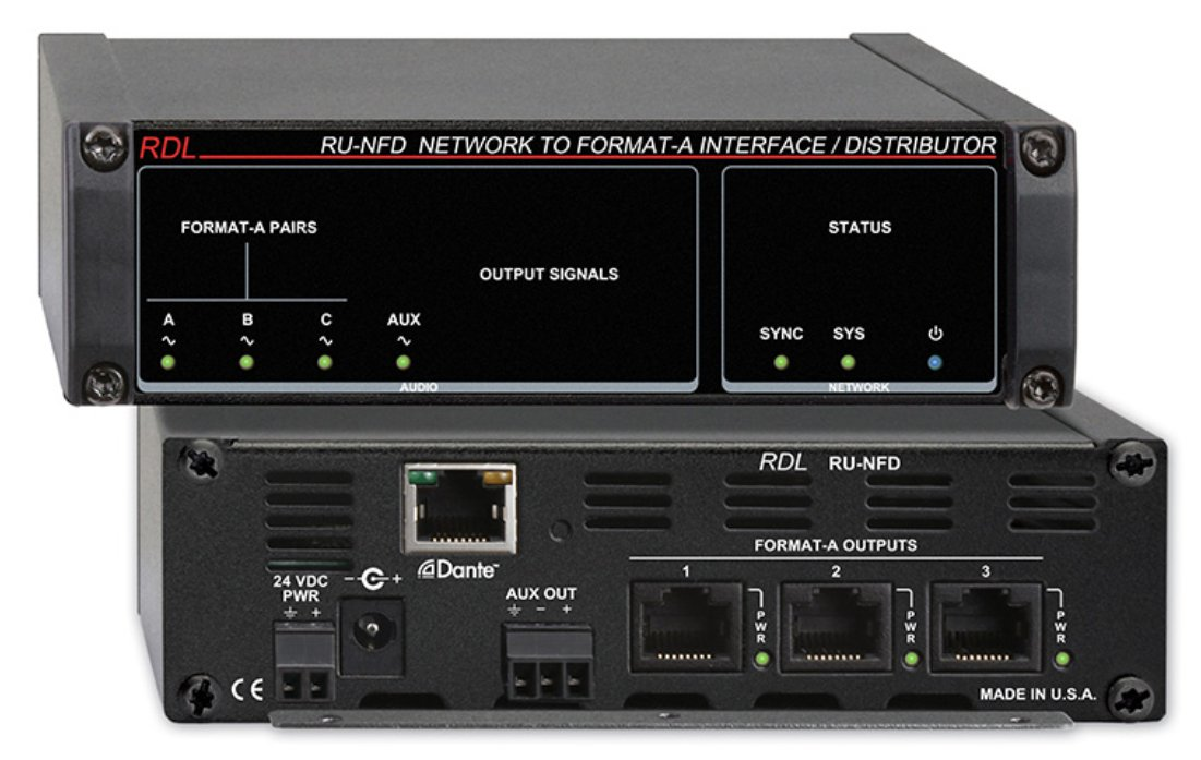 Network to Format-A Interface / Distributor