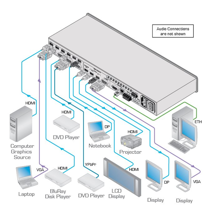1RU 10 Input ProScale Presentation Switcher with Preview & Pro