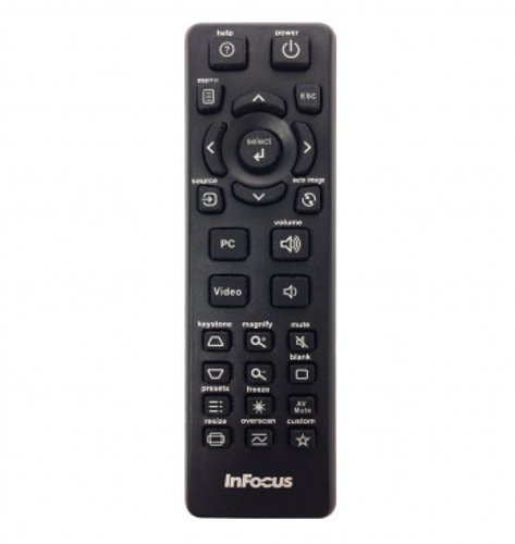Standard Replacement Remote