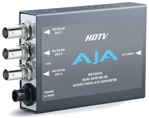 Analog Video and Audio to SD/HD-SDI A/D Mini Converter with Power Supply