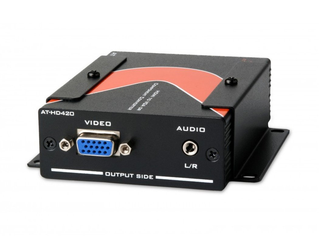 HDMI to VGA/Component Converter (NOT HDCP)