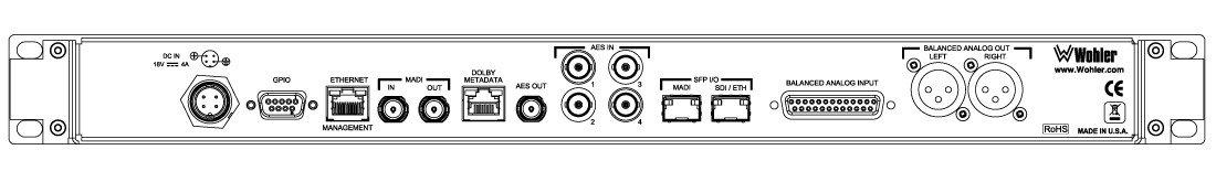 ADI Audio Monitor/ Mixer