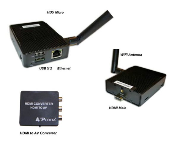 1080p Pro Media Player with HDMI to AV Converter Kit