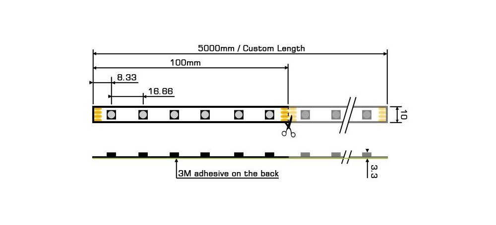 Roll of High-Quality RGB LED Tape, Sold by the Meter