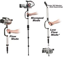 Camera Stabilizer System