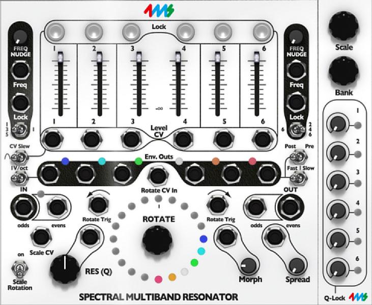 Spectral Multiband Resonator for Modular