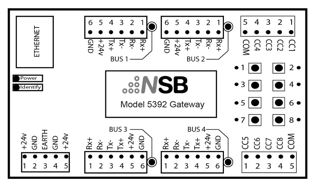 NSB 485 Architectural Gateway with 2 DMX and 8 Contact Closures
